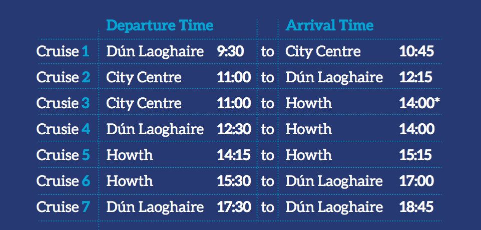 Dublin Bay Cruises Time Table